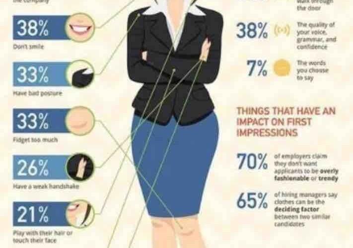 Women and Communication