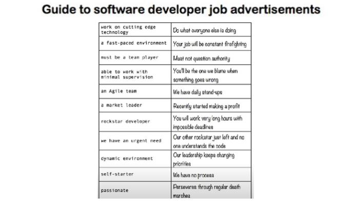Job Advert Tech